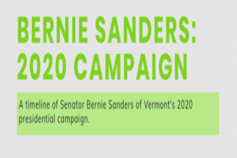 Timeline of the Sanders campaign