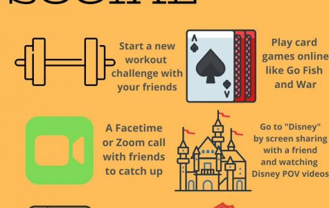 Showing a few tips to help people stay social while in quarantine, the infographic gives ideas, like a movie night and a new workout regime. I have used some of these tips in the past and they proved to be enjoyable for my friends and I.