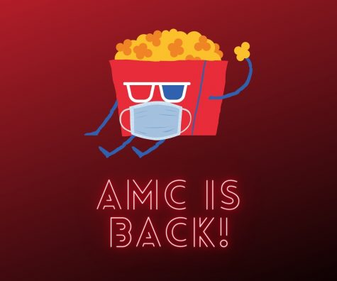The film industry is making a move as AMC is reopening many of their theaters across the nation. To make up for the lack of movie production across the globe, due to the coronavirus outbreak, AMC theaters are displaying movies from past years.