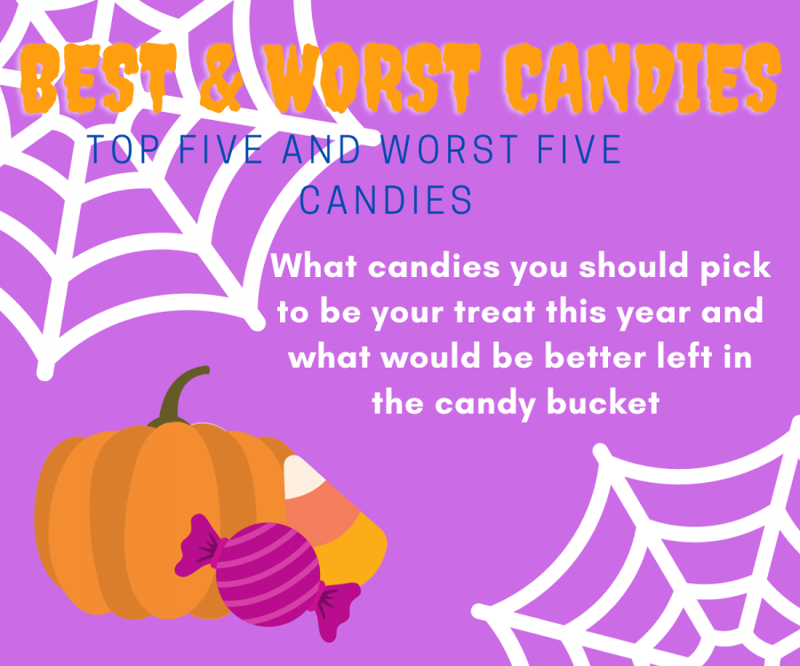 The best and worst of Halloween candy