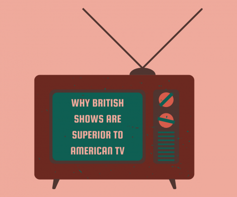 British and American reality television shows share some similarities, but the differences between them make British shows much more enjoyable to watch. In the shows I've watched, even if the American and British counterparts had the same premise or concept, the British version had more likeable contestants and genuine seeming content.